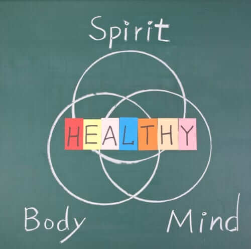Mind-Body and Health